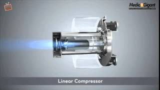 Technologie Inverter Linear Compressor