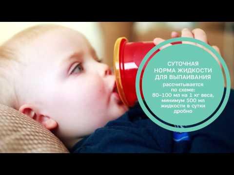 Рвота у ребенка без температуры - что делать и чем лечить?