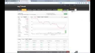French Trading Forex: Présentation + Jour 1 (+355,99€)