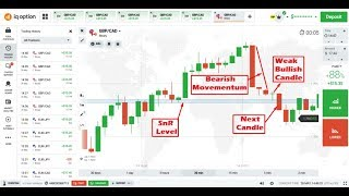 How to predict next candlestick?   Candlestick psychology   Iqoption