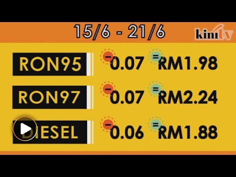 Fuel prices down, RON95 now below RM2 mark