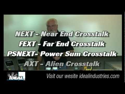 Crosstalk NEXT, FEXT, PSNEXT, AXT