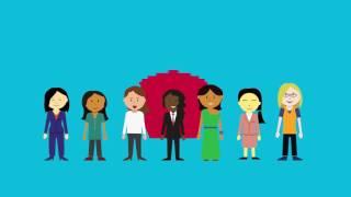 G20: Frauenerwerbstätigkeit