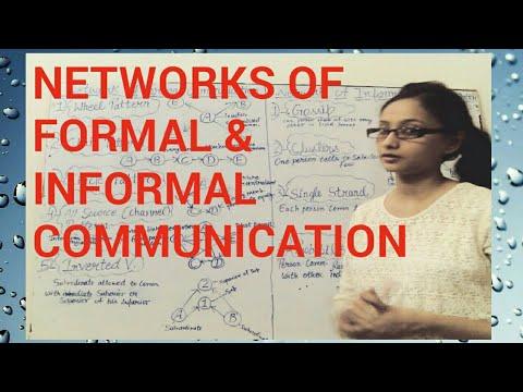 Networks Of Formal & Informal Communication/Types Of Formal And Informal Communication Network .