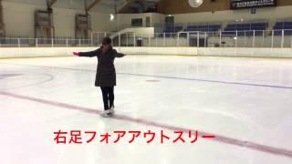 【スケート動画レッスン】スリーターン練習【初心者向けフィギュアスケート】