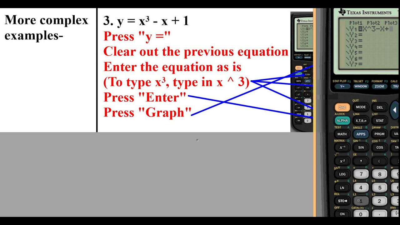 Algebra 1 Lesson Using A Graphing Calculator