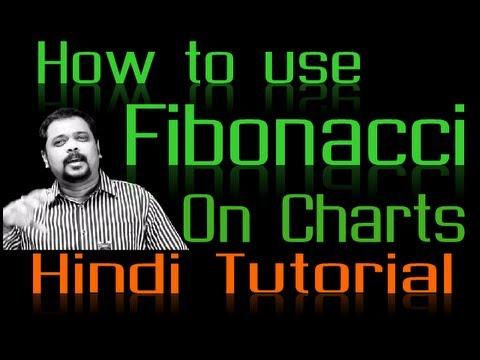 How to use Fibonacci Retracement in Stock Trading - 2 Hindi Tutorial