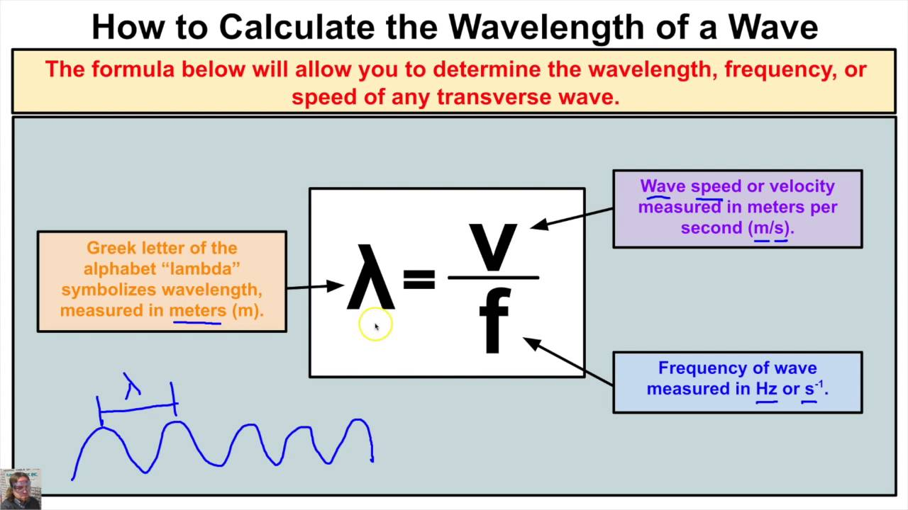 How to Calculate the Wavelength of a Wave When Wave Speed ...