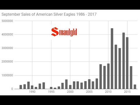 September Silver Eagle Sales Crash to Unthinkable Lows