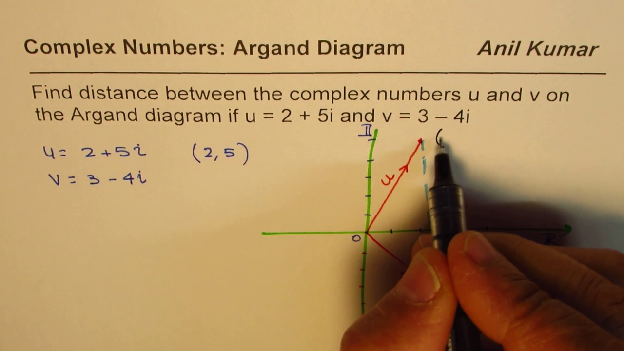 How To Find Distance Between Complex Points Argand Diagram