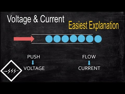Basics of voltage & current | Easiest explanation | HD