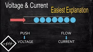 Basics of voltage & current | Easiest explanation | TheElectricalGuy