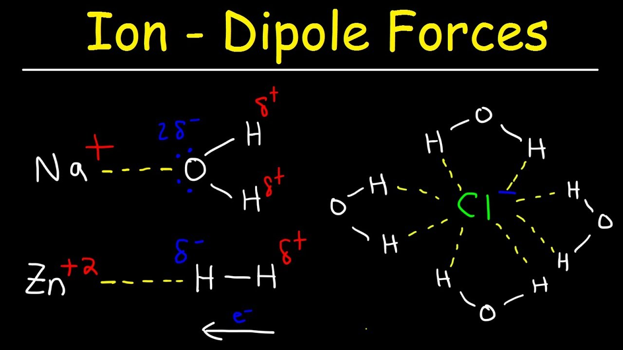 ion dipole forces  u0026 ion induced dipole interactions