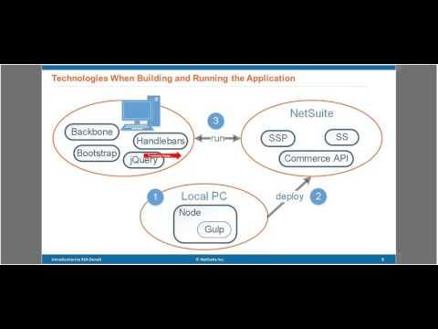 NetSuite SuiteCommerce Advanced - Architecture (1 of 6)