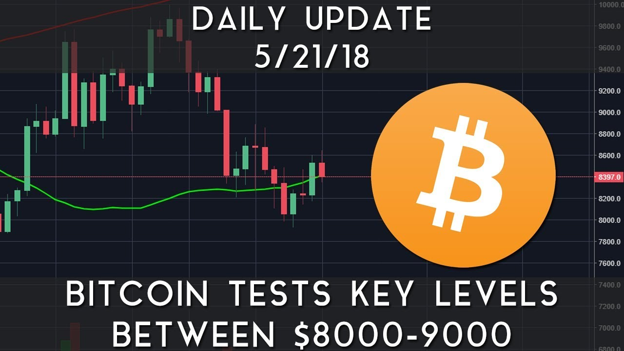 daily-update-5-21-2018-will-bitcoin-break-above-9-000