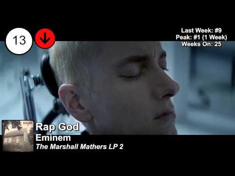 Top 25 - Billboard Rap Songs   Week of April 19, 2014