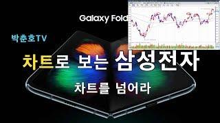 차트로 보는 삼성전자