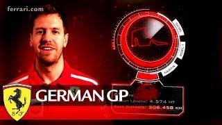 German Grand Prix Preview - Scuderia Ferrari 2018