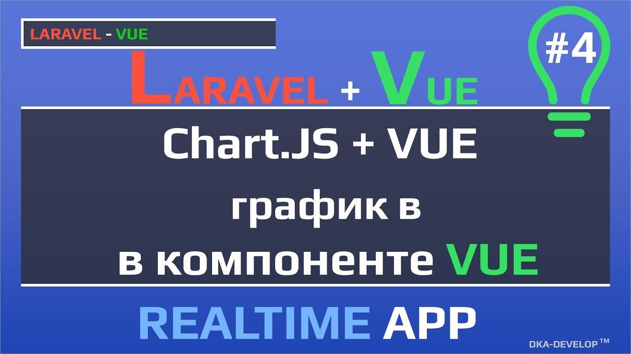 Уроки Laravel Vue: Chart js графики в компоненте VUE | ajax | json |