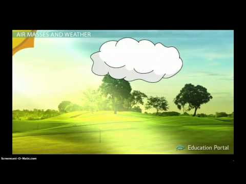 Types of Air Masses & Their Affect on Weather