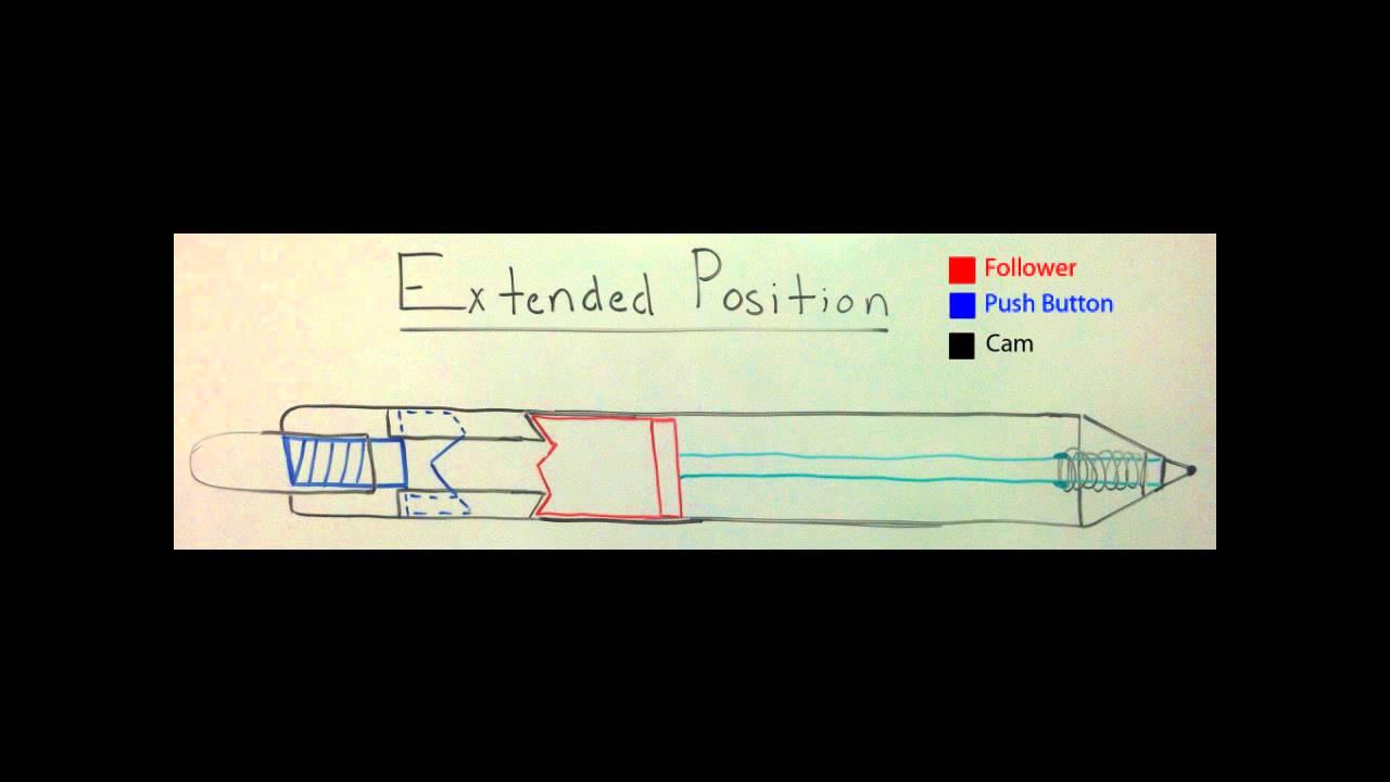 Retractable Ball Point Pen Cam Follower Mechanism Youtube
