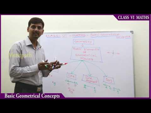 class 6 Maths Basic Geometrical Concepts part 1