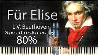 Beethoven - Für Elise. Easy SLOW. Piano tutorial. How to play.  Обучение. Медленно.