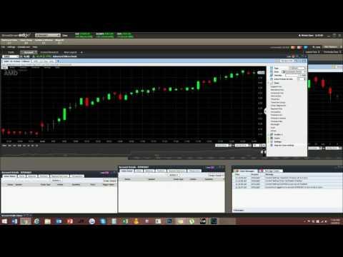 NASDAQ : AMD