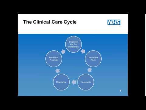 ECIP   Safer, faster, better - Running safe, effective ward