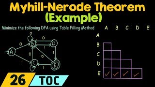 Minimization of DFA - Table Filling Method (Example)