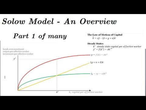 Solow Model (Part 1 of Many)