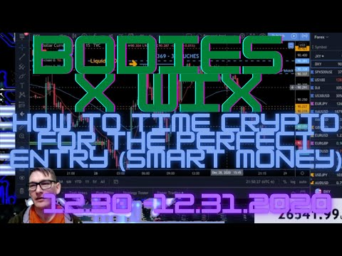 BXW - Timing Crypto (#SmartMoney) + Forex Setups (#Bitcoin, #Ethereum, #XRP, #YFI, #EURUSD, #GBP)