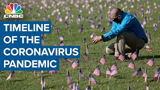 Global coronavirus deaths surpass 1 million — Here's a timeline of how we got here