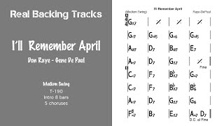 I'll Remember April - Real Jazz Backing Track - Jazz Play Along -