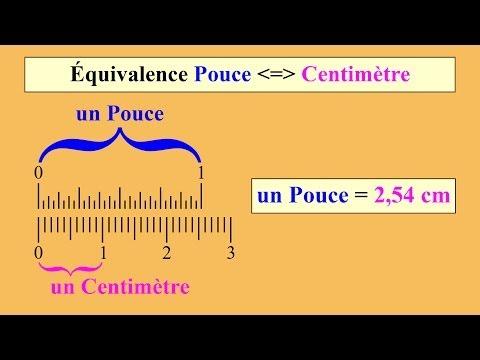 Conversion des mesures en pouces en centimètres