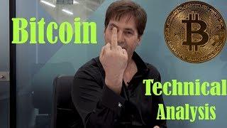 Last Bitcoin Technical Analysis TA video before Consensus.