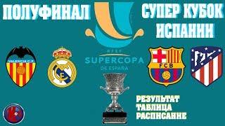 Футбол Суперкубок Испании 2019 2020 Полуфинал кто вышел в ФИНАЛ Новый формат проведения