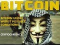 Bitcoin Live Trading 24/7