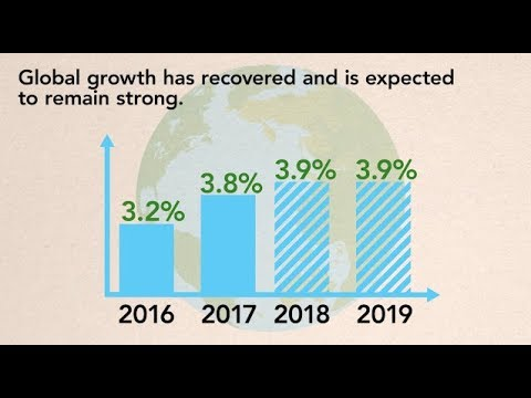 IMF World Economic Outlook, April 2018