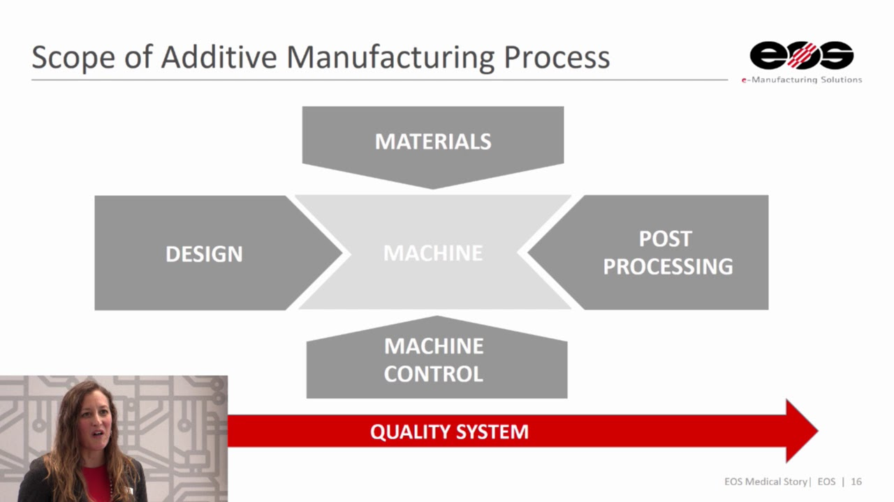 RAPID + TCT 2017 | Improving Time to Market in Medical Additive Manufacturing