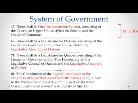BBA Business Law: Module 2, Part A - Structure of the Canadian Legal System