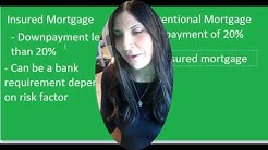 Insured Mortgage vs Conventional Mortgage new home buyers