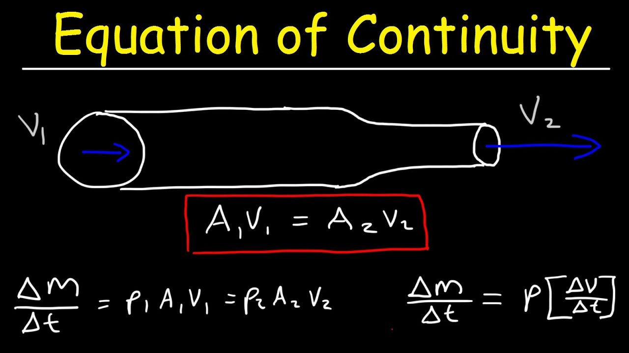 continuity equation physics. equation of continuity, volume flow rate \u0026 mass physics problems continuity