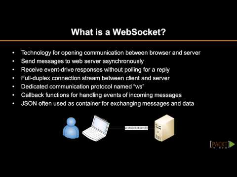 Learning WebRTC Application Development Tutorial: WebSocket/AJAX Versus WebRTC | packtpub.com