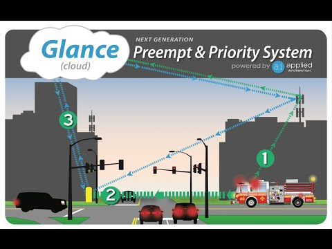 Glance Preemption & Priority Live Demonstration