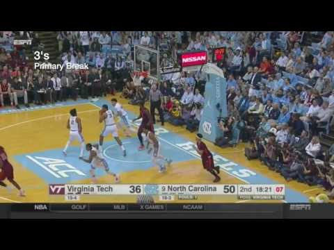 North Carolina Tar Heels Roy Williams 2016-17 Video Playbook