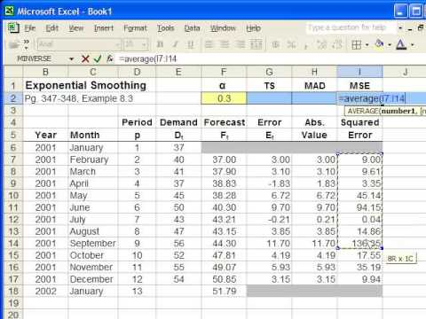 Forecast Accuracy: MAD, MSE, TS Formulas - YouTube