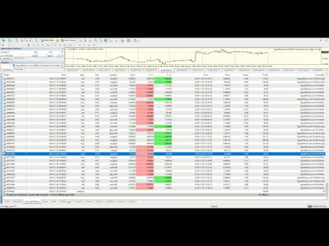 Portfolio of forex robots for autotrading at forex market with Metatrader 4