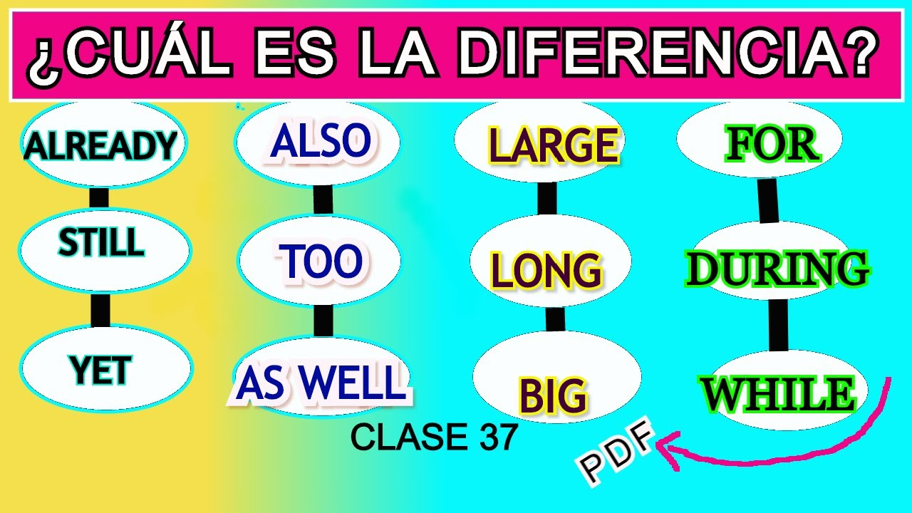 DIFERENCIA ENTRE  (STILL YET ALREADY),  (ALSO TOO AS WELL), (FOR DURING WHILE), (LARGE LONG BIG)