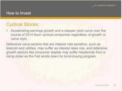 Briant Sikorski's Market Outlook 2014 Webinar - February 27, 2014